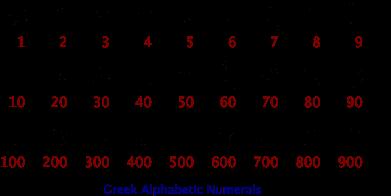 Lucky In Greek Letters